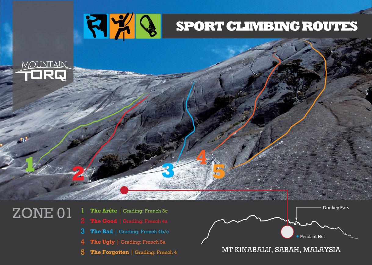 rock-climbing-routes